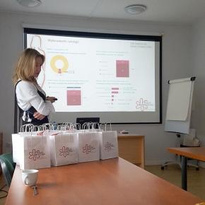 Kobiety dla Kobiet w Poznaniu