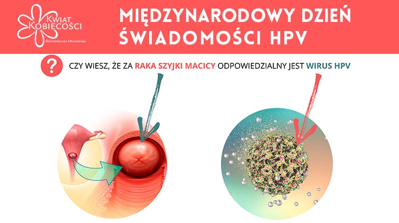 Międzynarodowy Dzień Świadomości HPV